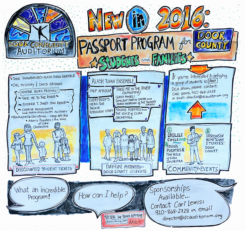 Graphic Recording: Program Rollout