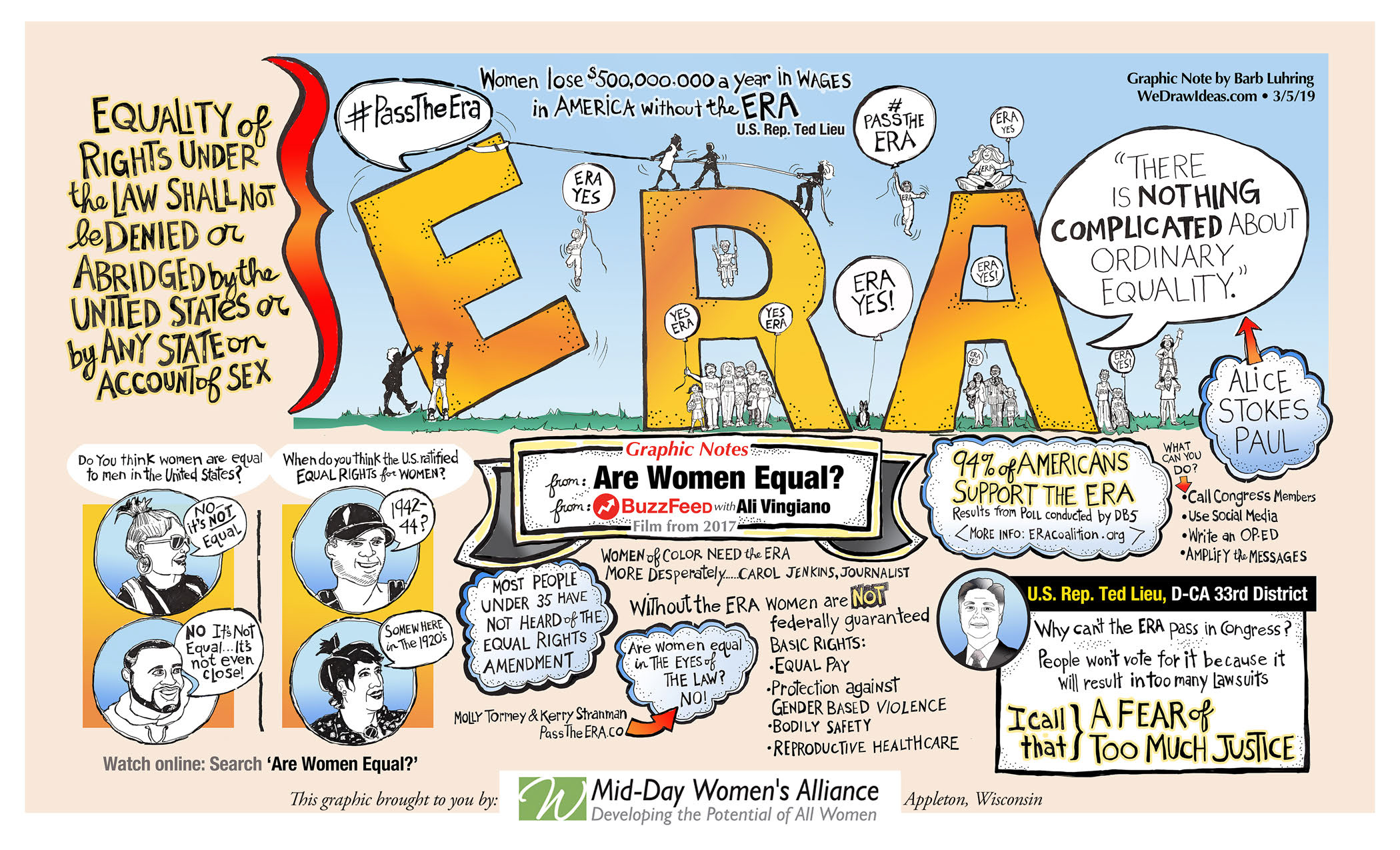"Graphic Recording based on Buzzfeed Film ""Are Women Equal"" by Ali Vingiano"