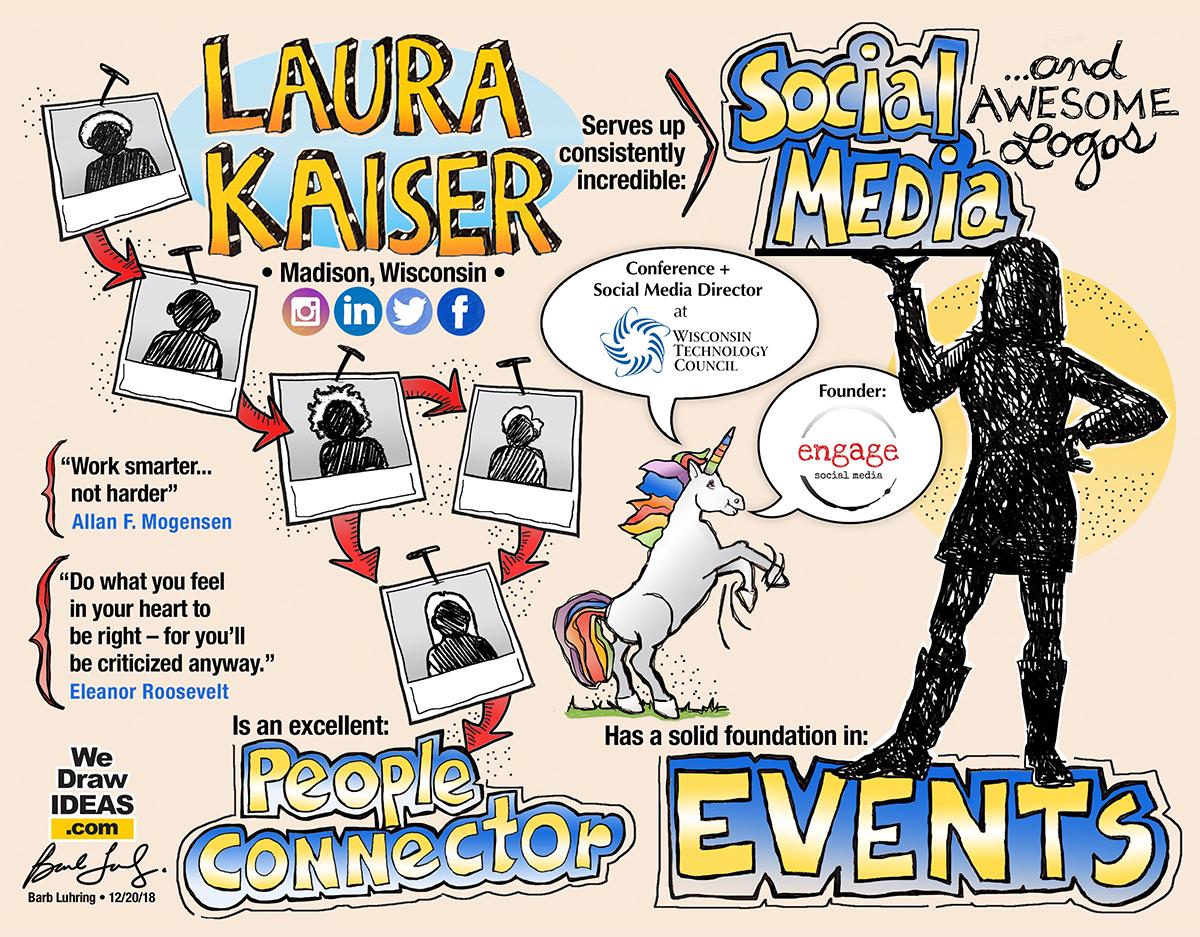 Laura Kaiser Social Media Wizard