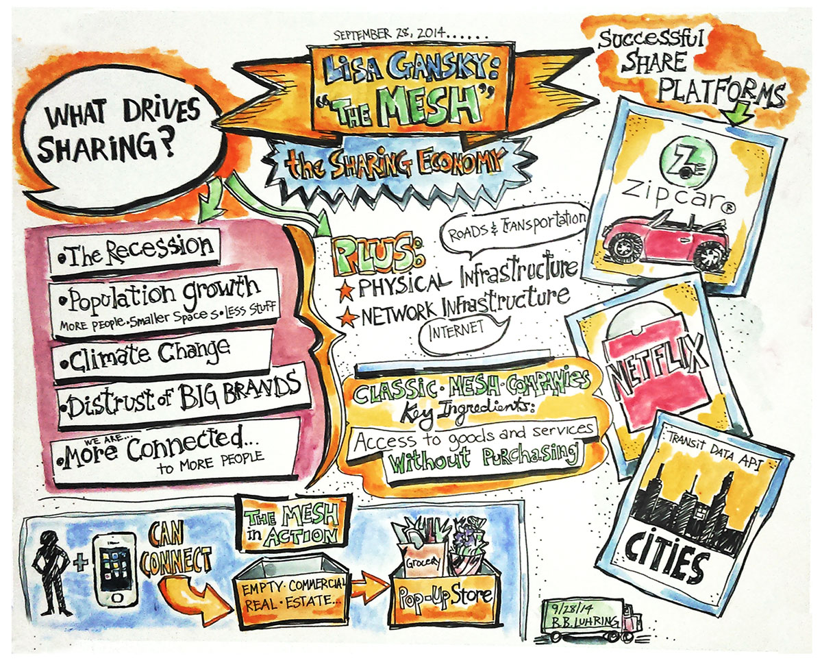 Graphic Recording: Lisa Gansky's Mesh
